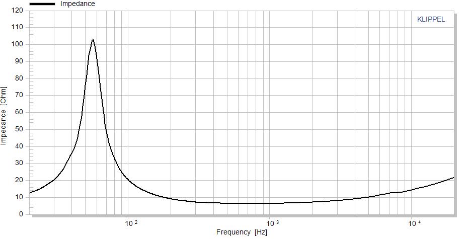 IMP_C168-6-990_CELL_prog.png